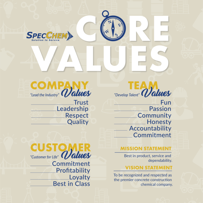 Square Core Values-02